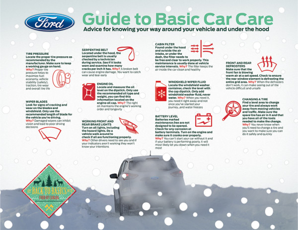 Back to Basics - Guide to Basic Car Care FINAL JPEG